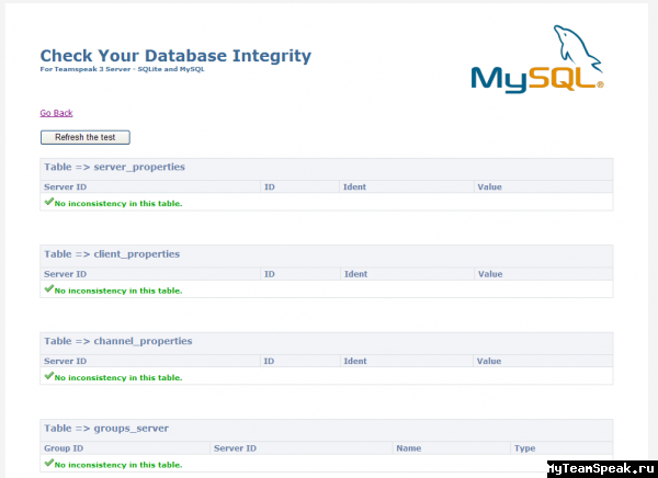 [MyTeamSpeak.ru]Check Your Database Integrity.png
